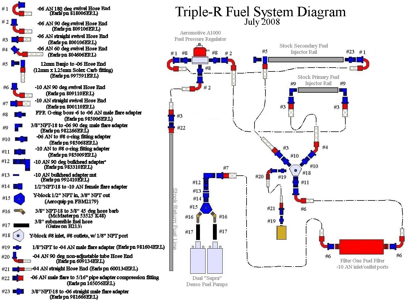Fuel Line Routing With Twin Pumps - Rx7club Com
