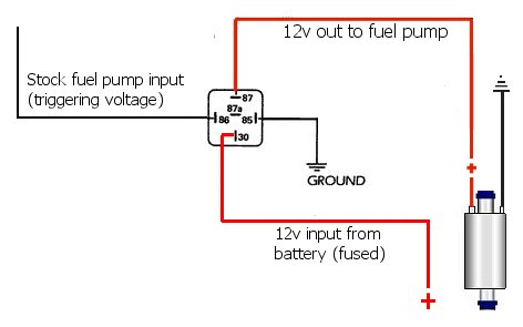 Fuel Pump Relay Wire Diagram Wiring Diagram Mega